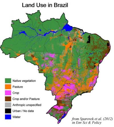 Land Use and Agriculture in the Amazon | Global Forest Atlas